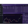 Создадим для вас криптовалютную биржу под ключ